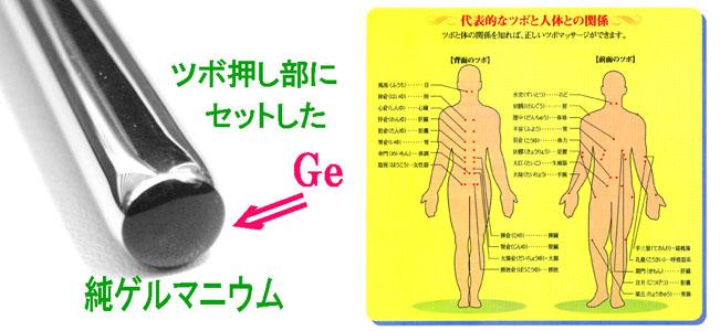 ゲルマ[BH]スキン・ローラーの特徴